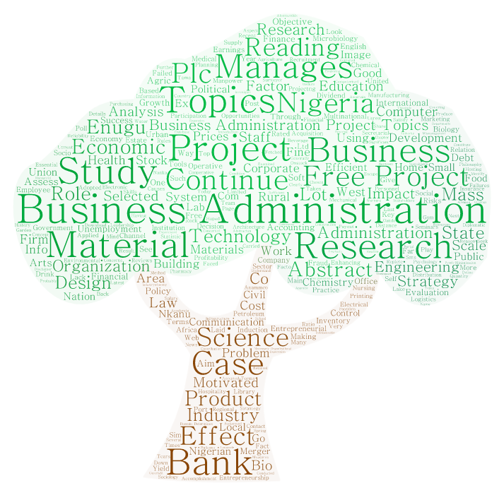 Business Administration Project Topics and Materials - Projectng