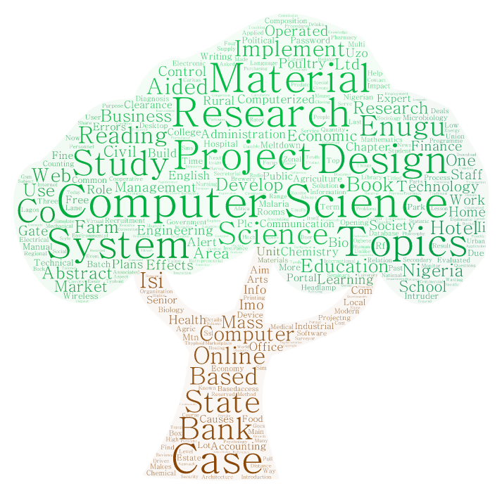 Computer Science Project Topics and Materials - Projectng